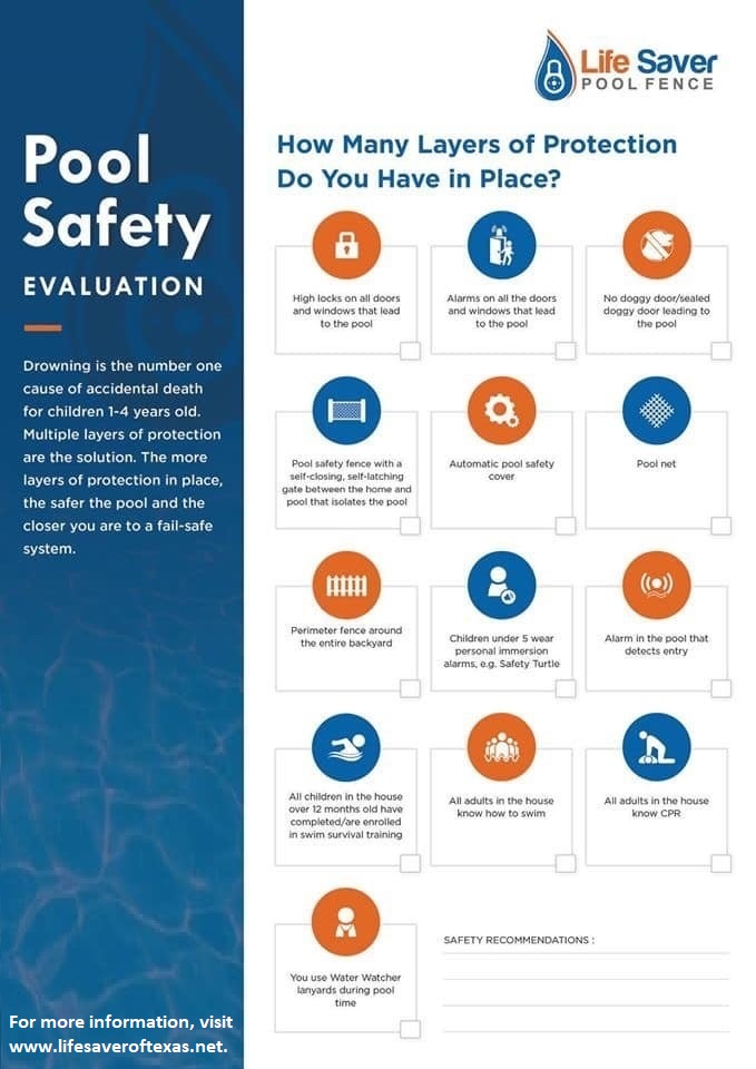 Life Saver of Texas' Pool Safety Evaluation